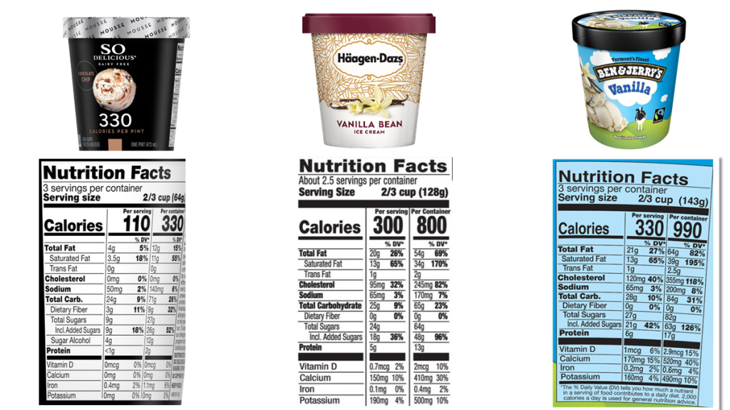 So Delicious chocolate chip mousse, nutritional information, shown next to nutritional information for two kinds of dairy vanilla ice cream - Haagen-Dazs and Ben & Jerry's.