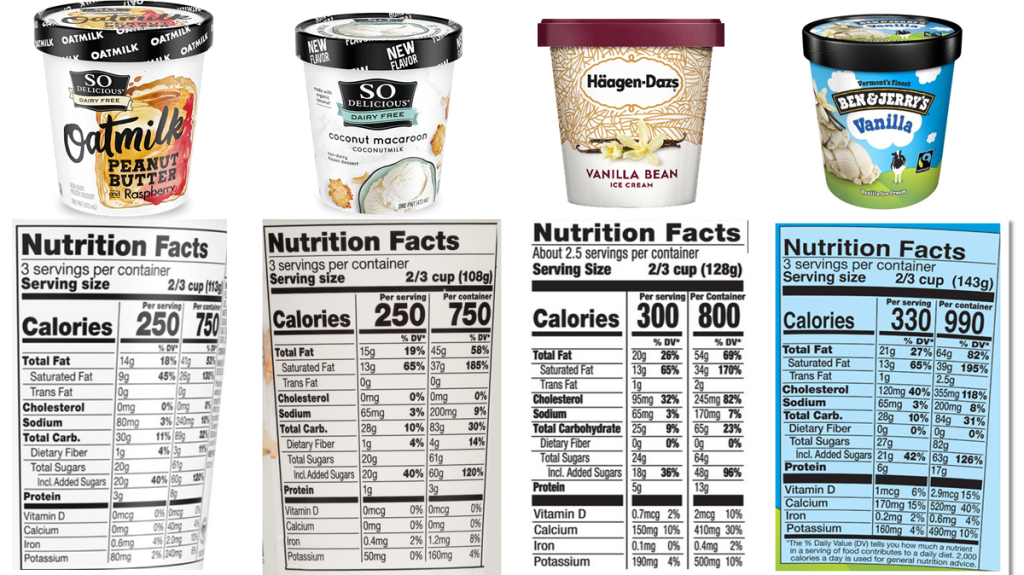 So Delicious vegan ice creams – Nutrition Facts are shown for two varieties of So Delicious ice cream, next to that for Haagen-Dazs and Ben & Jerry's.