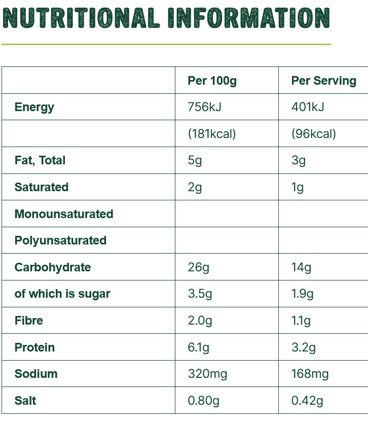 Fry Family Foods Smoky BBQ Woodfired Pizza nutritional information chart.