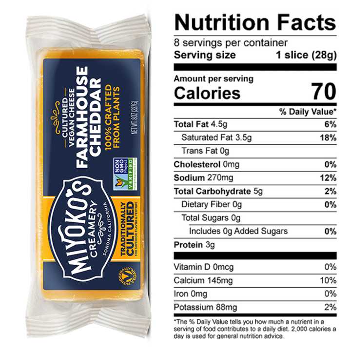 Miyoko's Farmhouse Cheddar – Nutritional Facts. Nutritional info is shown next to a block of Miyoko's Farmhouse Cheddar. 1 serving of 28 grams provides 4.5 g of fat (3.5 g of saturated fat) and 3 g of protein.